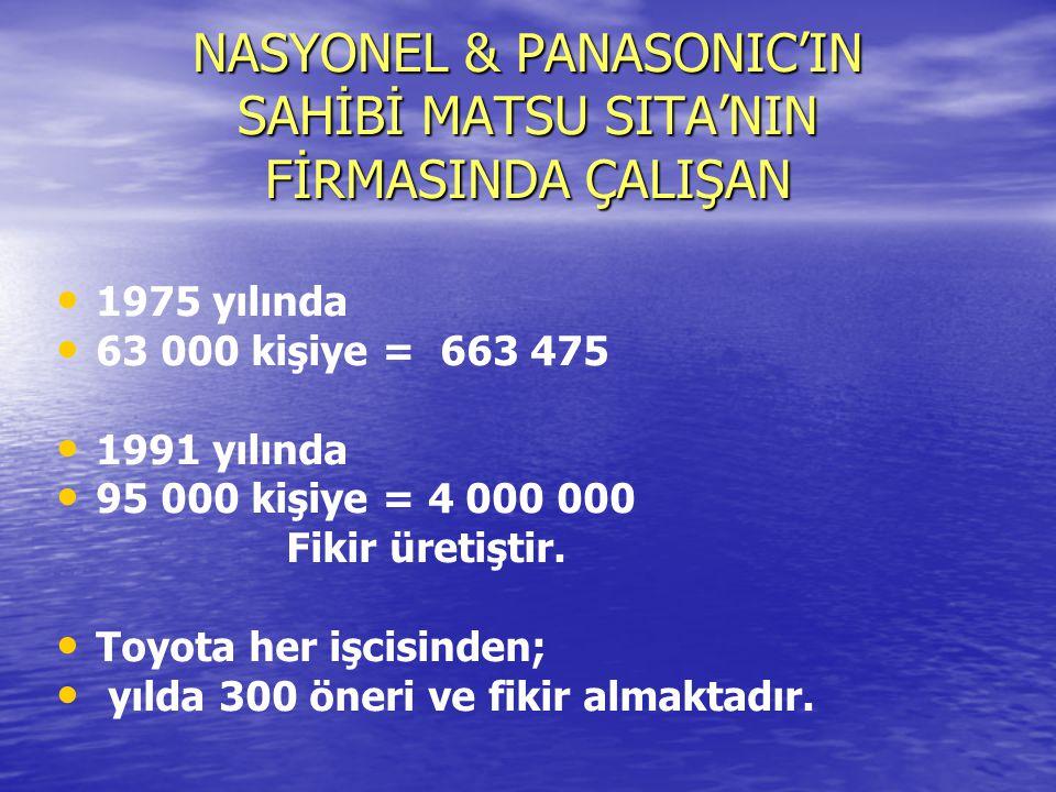 NASYONEL & PANASONIC'IN SAHİBİ MATSU SITA'NIN FİRMASINDA ÇALIŞAN • • 1975 yılında • • 63 000 kişiye = 663 475 • • 1991 yılında • • 95 000 kişiye = 4 0