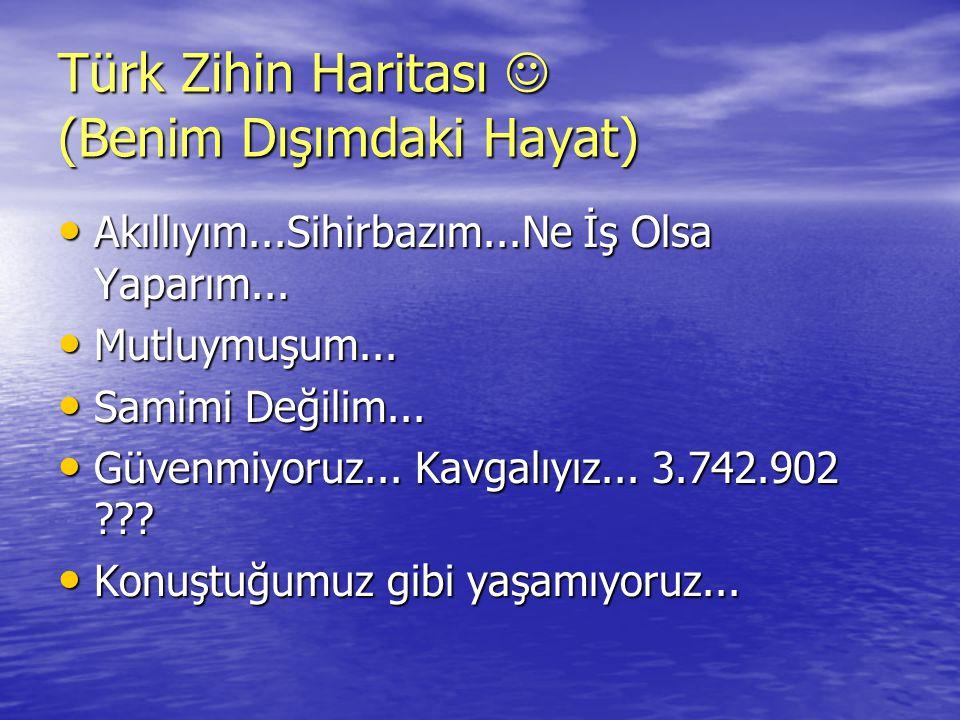 Türk Zihin Haritası  (Benim Dışımdaki Hayat) • Akıllıyım...Sihirbazım...Ne İş Olsa Yaparım... • Mutluymuşum... • Samimi Değilim... • Güvenmiyoruz...