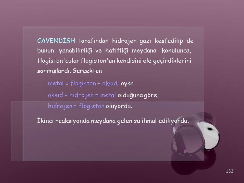 CAVENDİSH tarafından hidrojen gazı keşfedilip de bunun yanabilirliği ve hafifliği meydana konulunca, flogiston'cular flogiston'un kendisini ele geçird