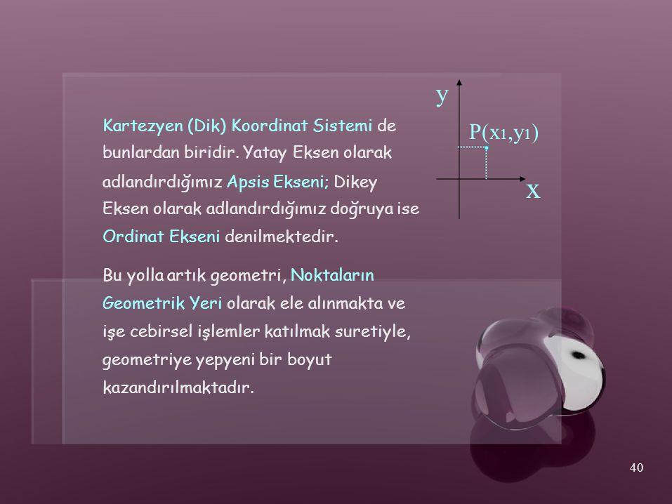x y Kartezyen (Dik) Koordinat Sistemi de bunlardan biridir. Yatay Eksen olarak P(x 1,y 1 ) adlandırdığımız Apsis Ekseni; Dikey Eksen olarak adlandırdı