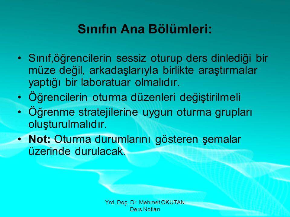 Yrd. Doç. Dr. Mehmet OKUTAN Ders Notları Sınıfın Ana Bölümleri: •Sınıf,öğrencilerin sessiz oturup ders dinlediği bir müze değil, arkadaşlarıyla birlik