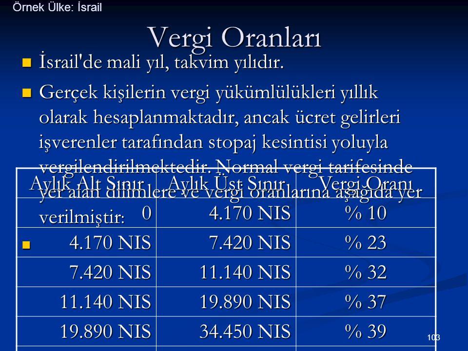 103 Vergi Oranları  İsrail'de mali yıl, takvim yılıdır.  Gerçek kişilerin vergi yükümlülükleri yıllık olarak hesaplanmaktadır, ancak ücret gelirleri