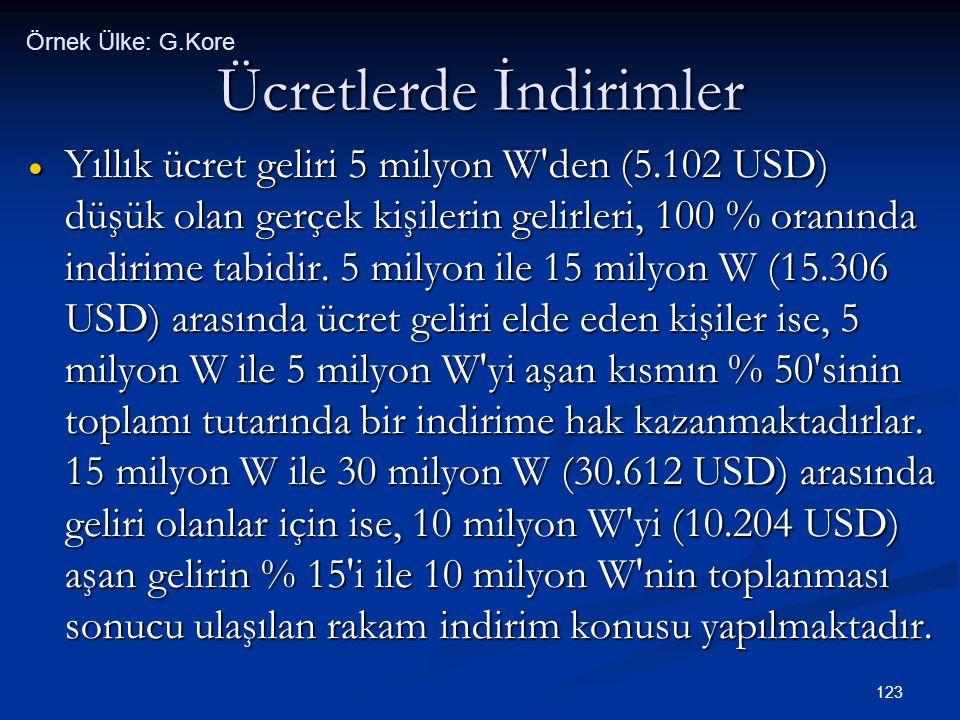 123 Ücretlerde İndirimler  Yıllık ücret geliri 5 milyon W'den (5.102 USD) düşük olan gerçek kişilerin gelirleri, 100 % oranında indirime tabidir. 5 m