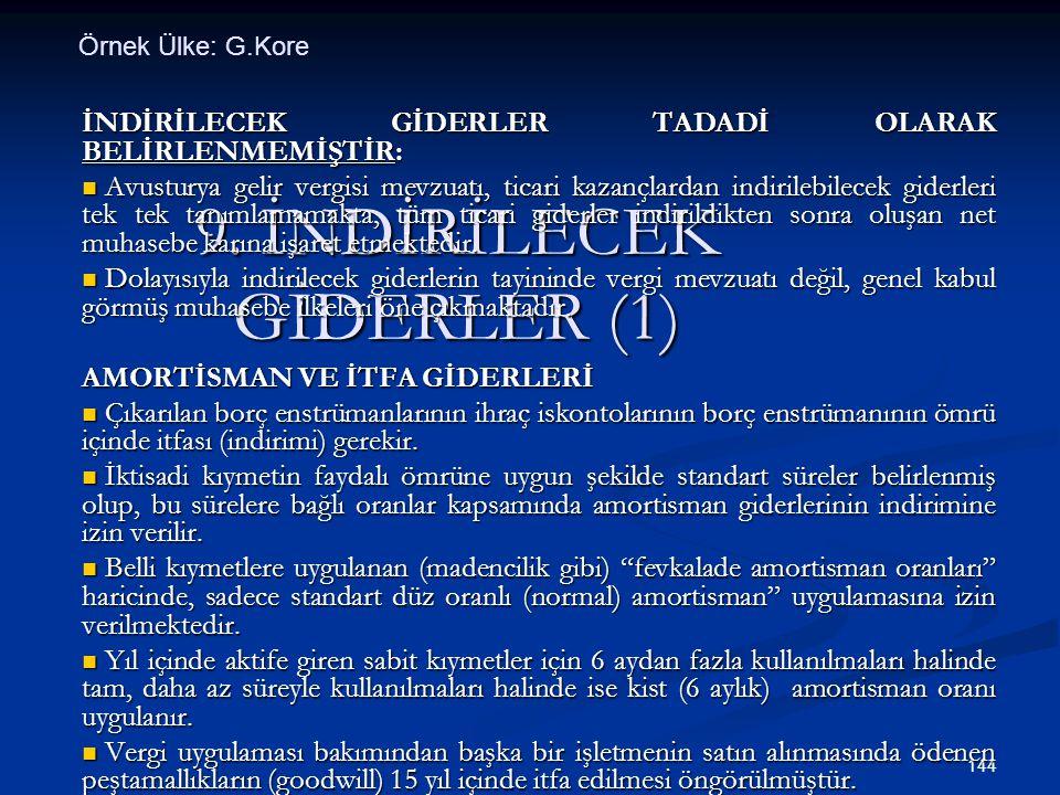 144 9. İNDİRİLECEK GİDERLER (1) İNDİRİLECEK GİDERLER TADADİ OLARAK BELİRLENMEMİŞTİR:  Avusturya gelir vergisi mevzuatı, ticari kazançlardan indirileb