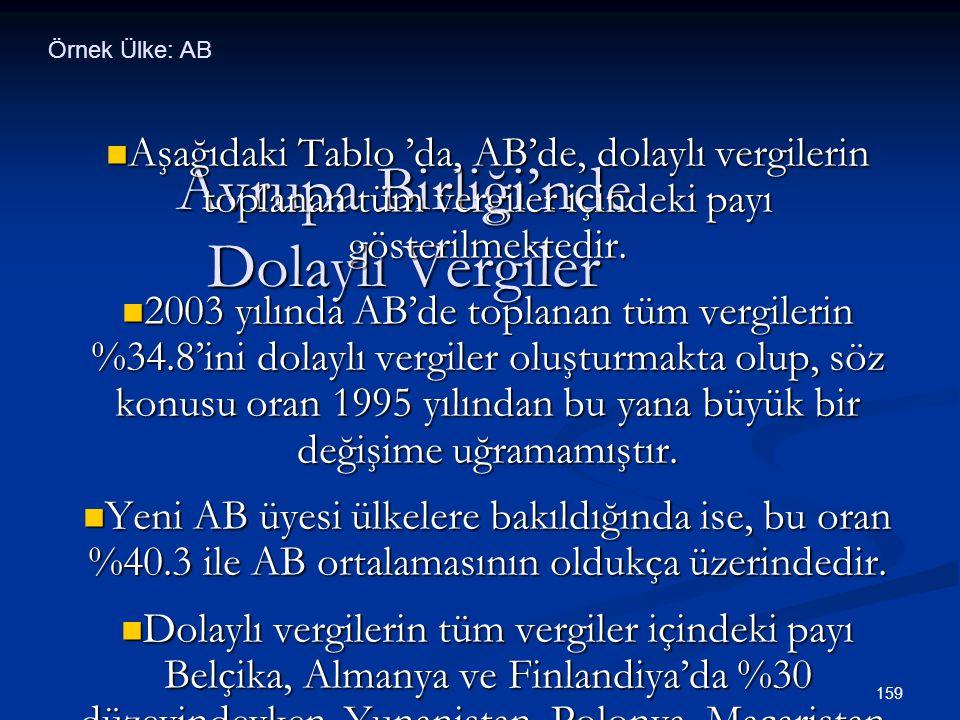 159 Avrupa Birliği'nde Dolaylı Vergiler  Aşağıdaki Tablo 'da, AB'de, dolaylı vergilerin toplanan tüm vergiler içindeki payı gösterilmektedir.  2003