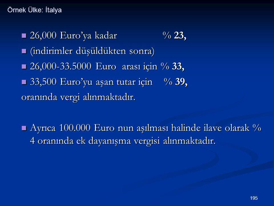 195  26,000 Euro'ya kadar % 23,  (indirimler düşüldükten sonra)  26,000-33.5000 Euro arası için % 33,  33,500 Euro'yu aşan tutar için % 39, oranın