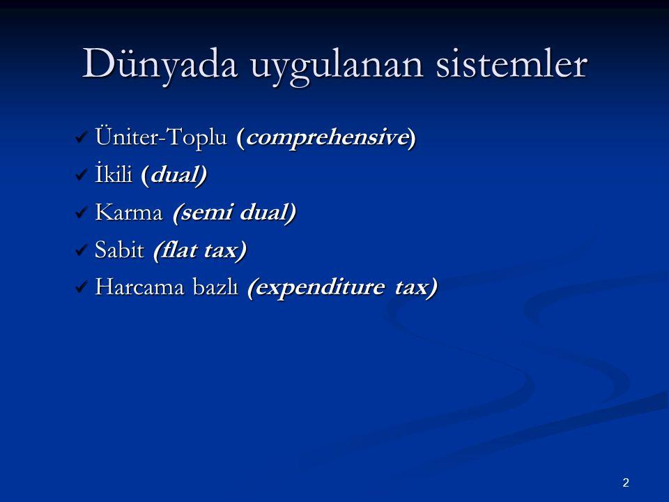 2 Dünyada uygulanan sistemler  Üniter-Toplu (comprehensive)  İkili (dual)  Karma (semi dual)  Sabit (flat tax)  Harcama bazlı (expenditure tax)