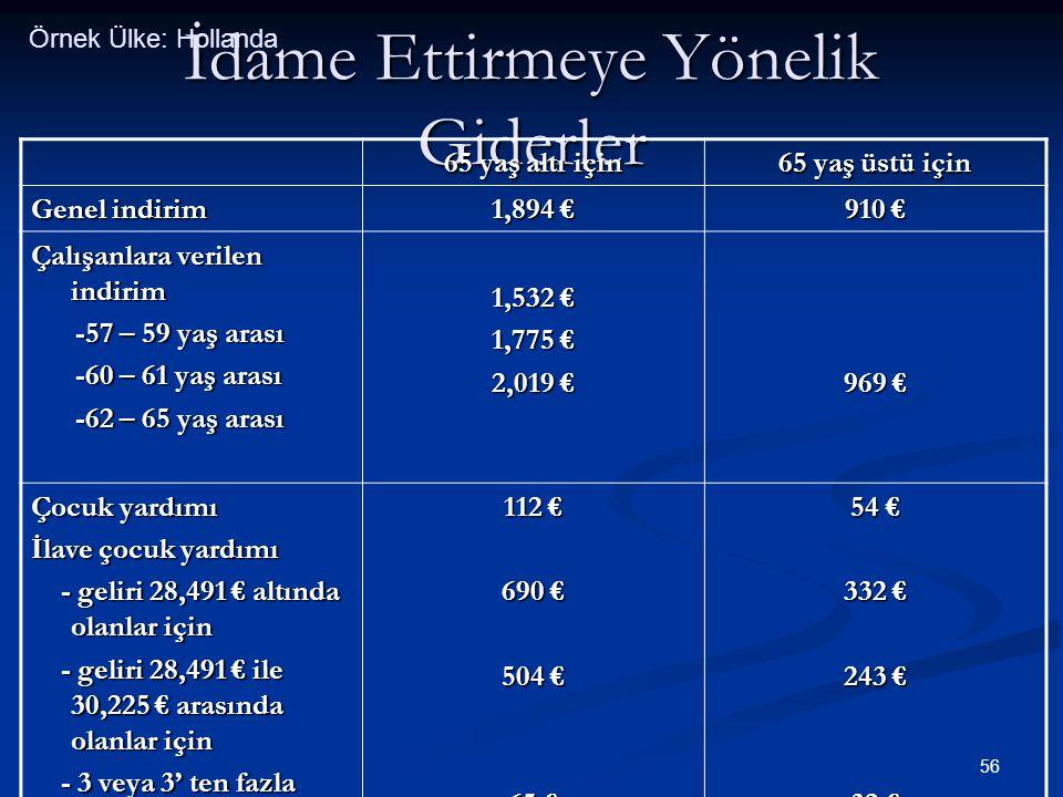 56 İdame Ettirmeye Yönelik Giderler 65 yaş altı için 65 yaş üstü için Genel indirim 1,894 € 910 € Çalışanlara verilen indirim -57 – 59 yaş arası -57 –