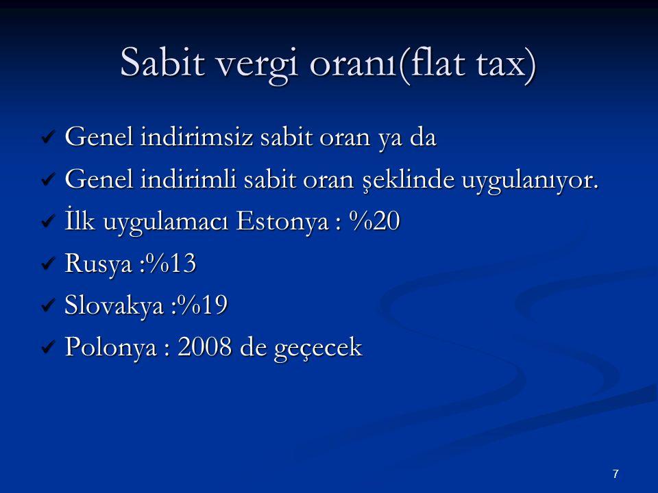 7 Sabit vergi oranı(flat tax)  Genel indirimsiz sabit oran ya da  Genel indirimli sabit oran şeklinde uygulanıyor.  İlk uygulamacı Estonya : %20 