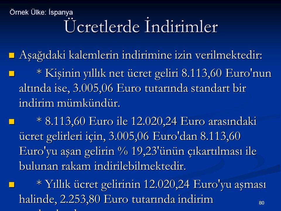 80 Ücretlerde İndirimler  Aşağıdaki kalemlerin indirimine izin verilmektedir:  * Kişinin yıllık net ücret geliri 8.113,60 Euro'nun altında ise, 3.00