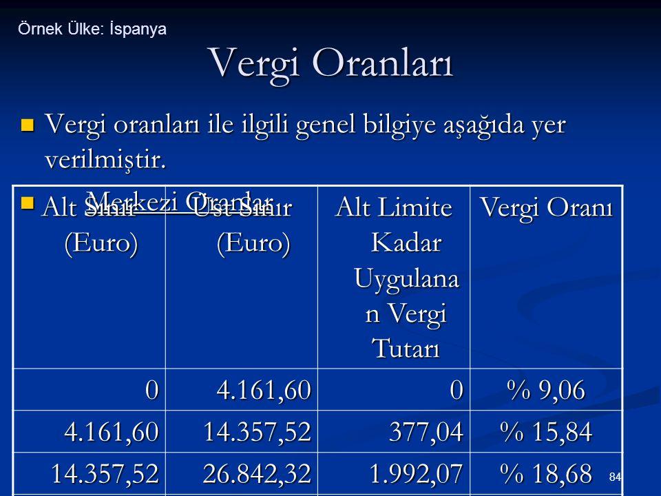84 Vergi Oranları  Vergi oranları ile ilgili genel bilgiye aşağıda yer verilmiştir.  Merkezi Oranlar Alt Sınır (Euro) Üst Sınır (Euro) Alt Limite Ka