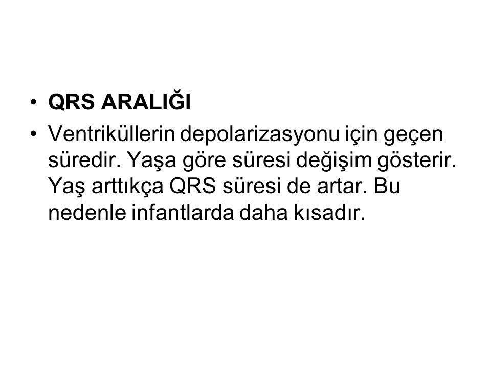 •QRS ARALIĞI •Ventriküllerin depolarizasyonu için geçen süredir.