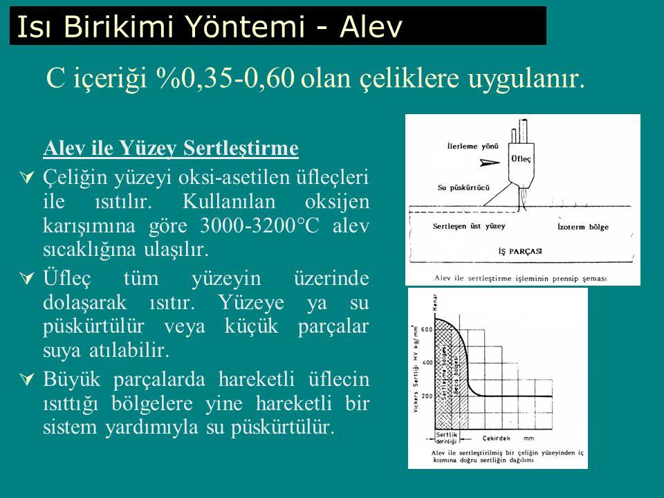 Alev ile Yüzey Sertleştirme  Çeliğin yüzeyi oksi-asetilen üfleçleri ile ısıtılır.