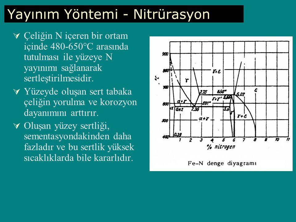  Çeliğin N içeren bir ortam içinde 480-650  C arasında tutulması ile yüzeye N yayınımı sağlanarak sertleştirilmesidir.