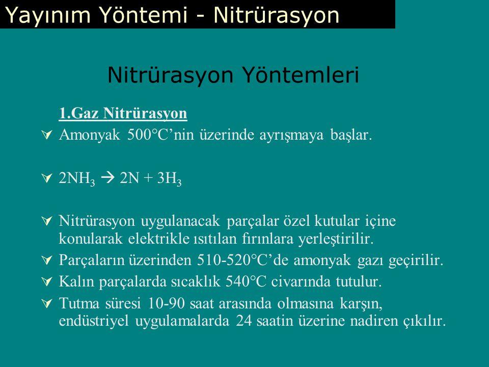 Nitrürasyon Yöntemleri 1.Gaz Nitrürasyon  Amonyak 500  C'nin üzerinde ayrışmaya başlar.  2NH 3  2N + 3H 3  Nitrürasyon uygulanacak parçalar özel