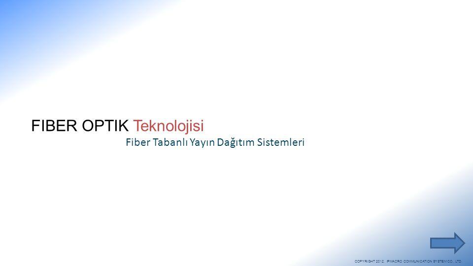 COPYRIGHT 2012. IPMACRO COMMUNICATION SYSTEM CO., LTD. Fiber Tabanlı Yayın Dağıtım Sistemleri FIBER OPTIK Teknolojisi