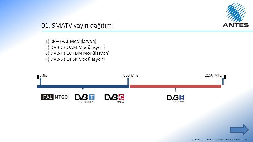 01. SMATV yayın dağıtımı 1) RF – (PAL Modülasyon) 2) DVB-C ( QAM Modülasyon) 3) DVB-T ( COFDM Modülasyon) 4) DVB-S ( QPSK Modülasyon) COPYRIGHT 2012.