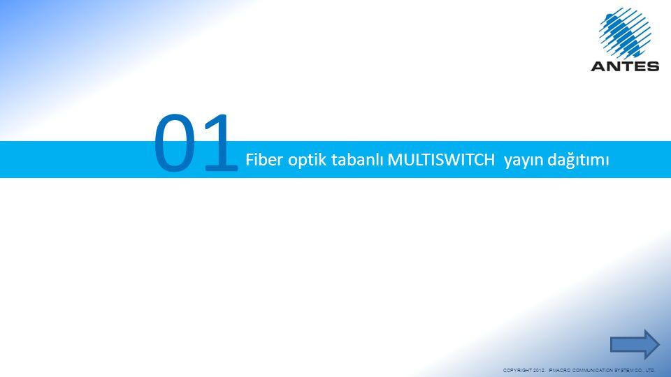 COPYRIGHT 2012. IPMACRO COMMUNICATION SYSTEM CO., LTD. Fiber optik tabanlı MULTISWITCH yayın dağıtımı 01