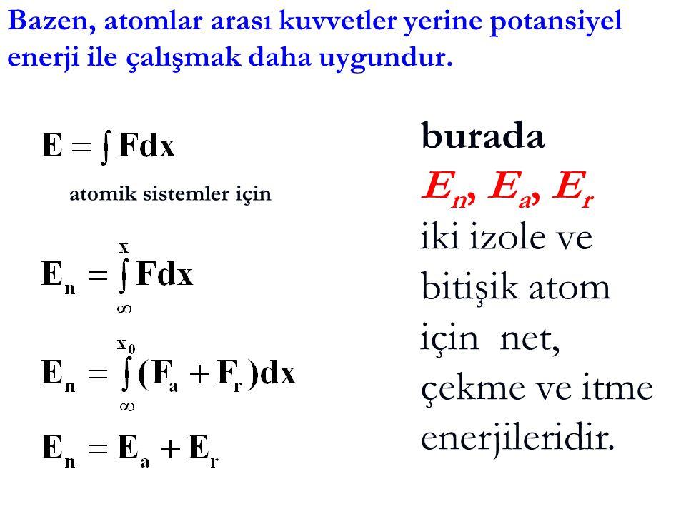 Bazen, atomlar arası kuvvetler yerine potansiyel enerji ile çalışmak daha uygundur. burada E n, E a, E r iki izole ve bitişik atom için net, çekme ve