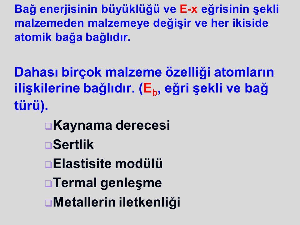 Bağ enerjisinin büyüklüğü ve E-x eğrisinin şekli malzemeden malzemeye değişir ve her ikiside atomik bağa bağlıdır. Dahası birçok malzeme özelliği atom