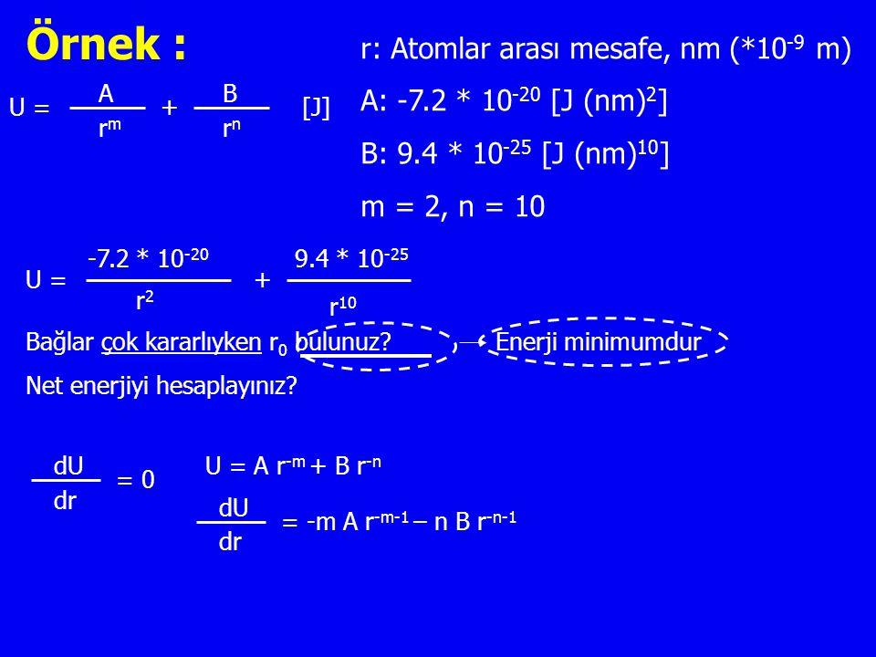 Örnek : Enerji minimumdur U = A r -m + B r -n U = rmrm AB + rnrn [J][J] r: Atomlar arası mesafe, nm (*10 -9 m) A: -7.2 * 10 -20 [J (nm) 2 ] B: 9.4 * 1