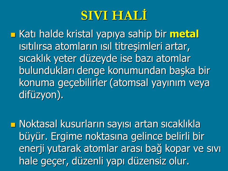 SIVI HALİ  Katı halde kristal yapıya sahip bir metal ısıtılırsa atomların ısıl titreşimleri artar, sıcaklık yeter düzeyde ise bazı atomlar bulundukla