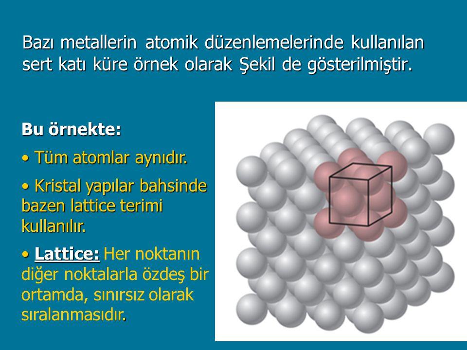 Bazı metallerin atomik düzenlemelerinde kullanılan sert katı küre örnek olarak Şekil de gösterilmiştir. Bu örnekte: • Tüm atomlar aynıdır. • Kristal y