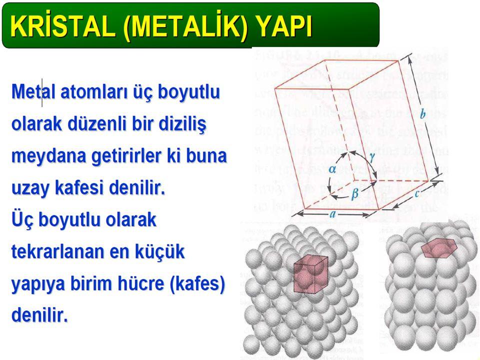 Birim hücre: Kristal yapının en küçük birleşenidir ve uzayı düzlemlerle eşit hacimlere bölerek elde edilir.