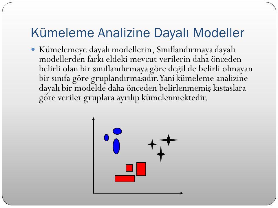 Kümeleme Analizine Dayalı Modeller  Kümelemeye dayalı modellerin, Sınıflandırmaya dayalı modellerden farkı eldeki mevcut verilerin daha önceden belir