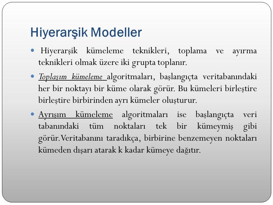 Hiyerarşik Modeller  Hiyerar ş ik kümeleme teknikleri, toplama ve ayırma teknikleri olmak üzere iki grupta toplanır.  Topla ş ım kümeleme algoritmal