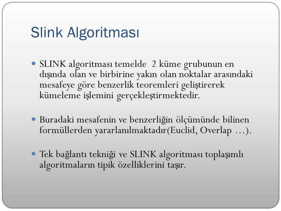 Slink Algoritması  SLINK algoritması temelde 2 küme grubunun en dı ş ında olan ve birbirine yakın olan noktalar arasındaki mesafeye göre benzerlik te