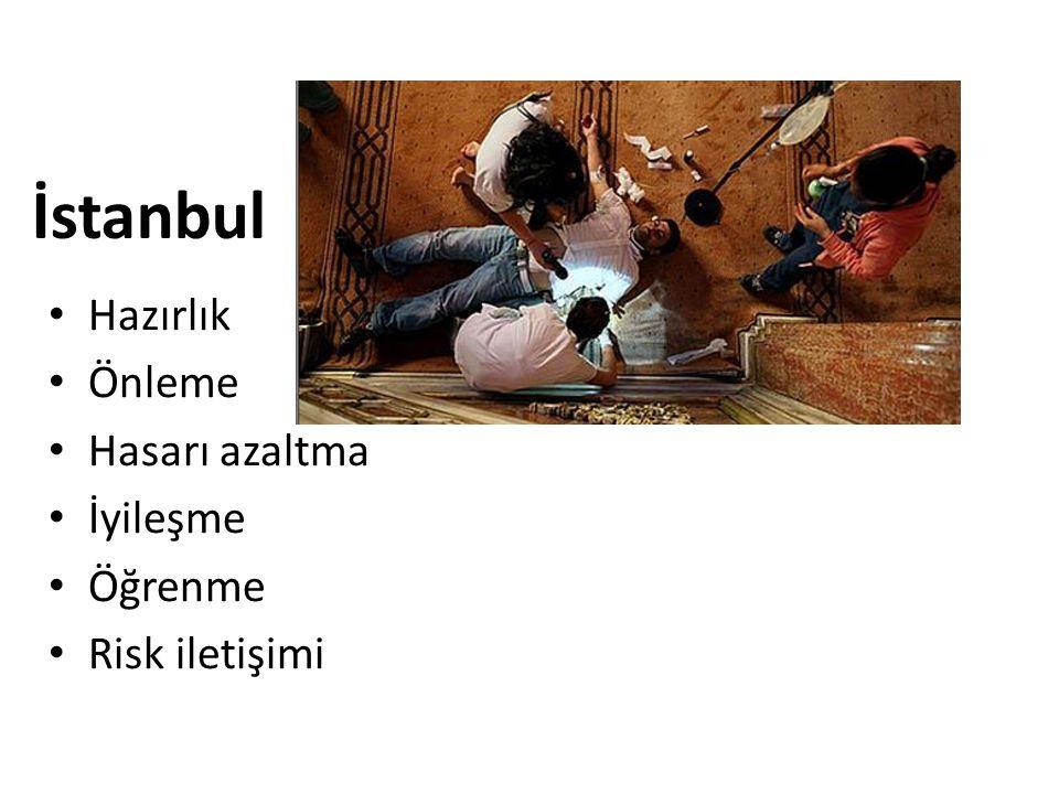 İstanbul • Hazırlık • Önleme • Hasarı azaltma • İyileşme • Öğrenme • Risk iletişimi
