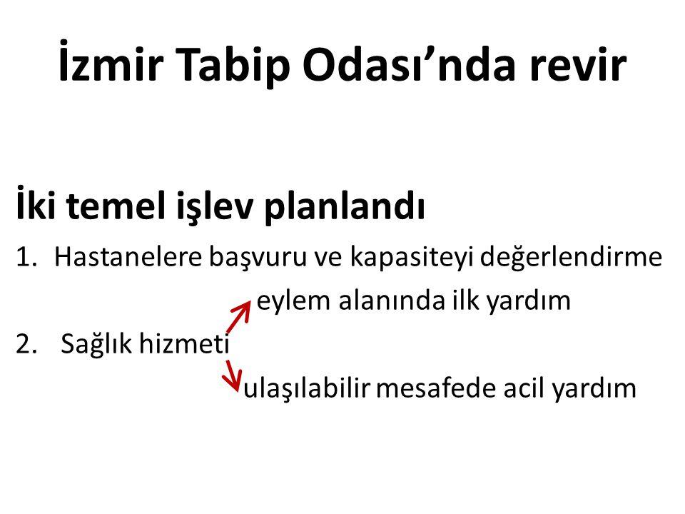 İzmir Tabip Odası'nda revir İki temel işlev planlandı 1.Hastanelere başvuru ve kapasiteyi değerlendirme eylem alanında ilk yardım 2. Sağlık hizmeti ul