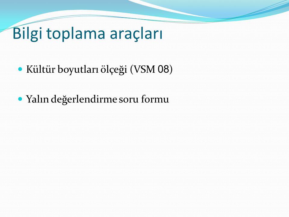 Bilgi toplama araçları  Kültür boyutları ölçeği (VSM 08 )  Yalın değerlendirme soru formu