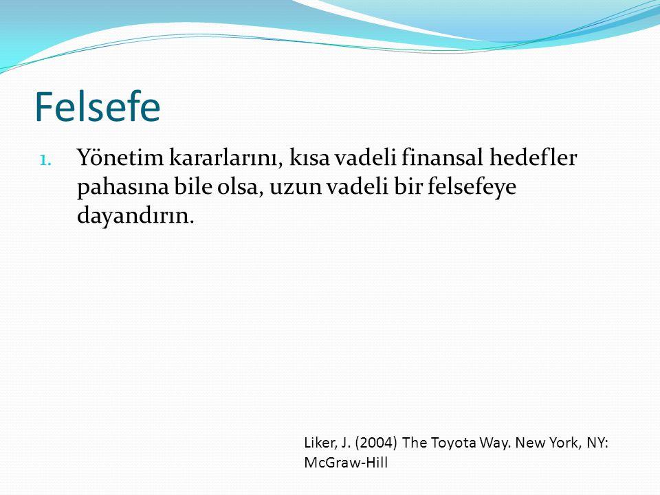 Felsefe 1. Yönetim kararlarını, kısa vadeli finansal hedefler pahasına bile olsa, uzun vadeli bir felsefeye dayandırın. Liker, J. (2004) The Toyota Wa