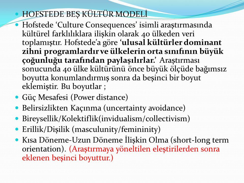  Çalışanların Liderlerden Beklentilerinin Farklı Olması: Türk toplumlarında çalışanların liderlerden beklentileri Batılı toplumlarına göre farklılaşmaktadır.