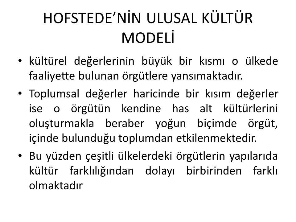 • Türk toplumu toplumcu davranmayı önde tutan bir kültürün ürünüdür.