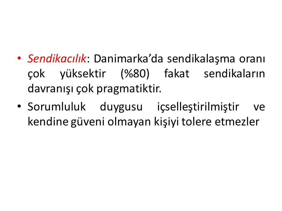 • Sendikacılık: Danimarka'da sendikalaşma oranı çok yüksektir (%80) fakat sendikaların davranışı çok pragmatiktir.
