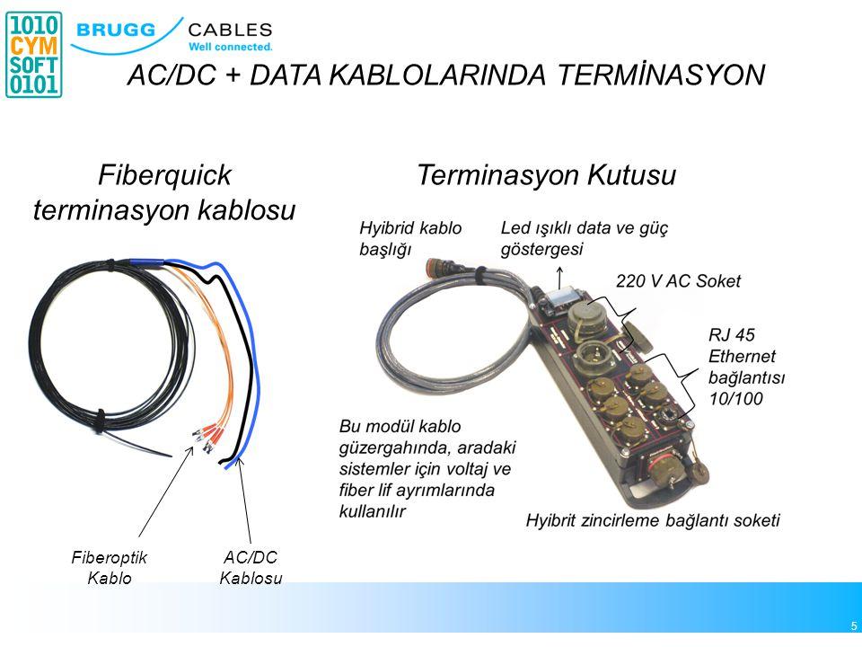 5 Fiberquick terminasyon kablosu Terminasyon Kutusu AC/DC + DATA KABLOLARINDA TERMİNASYON Fiberoptik Kablo AC/DC Kablosu
