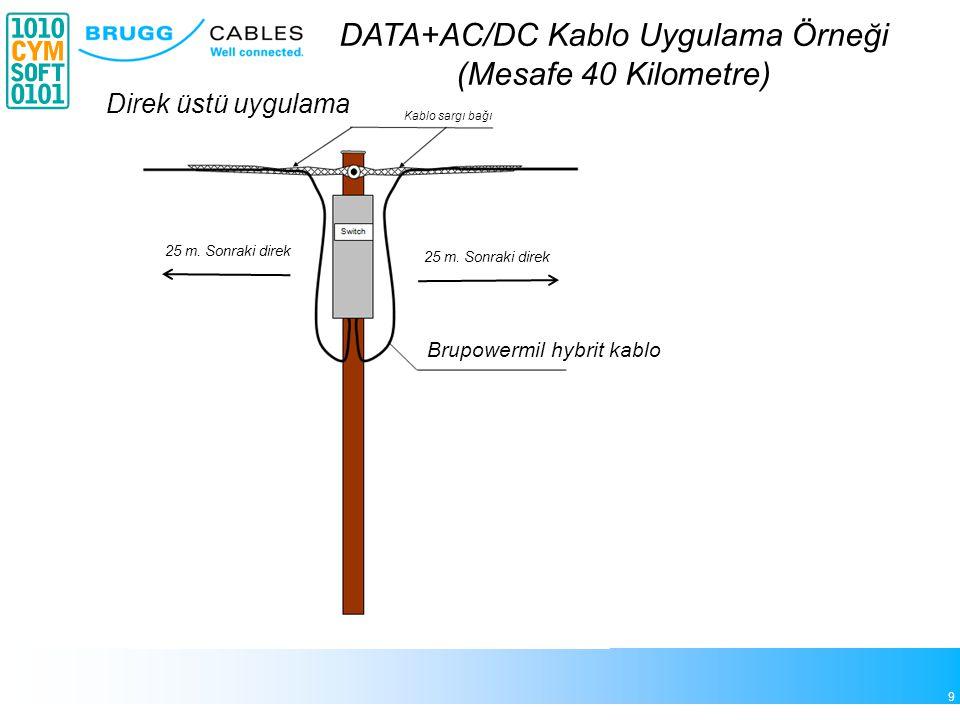 9 Kablo sargı bağı Direk üstü uygulama 25 m. Sonraki direk Brupowermil hybrit kablo DATA+AC/DC Kablo Uygulama Örneği (Mesafe 40 Kilometre)