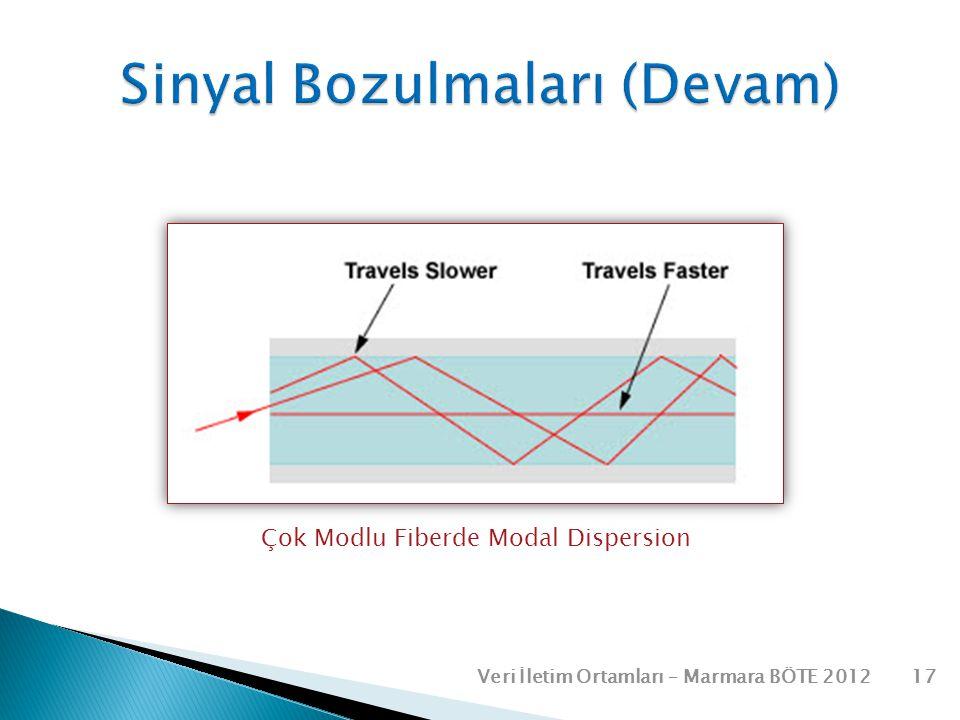 Çok Modlu Fiberde Modal Dispersion Veri İletim Ortamları – Marmara BÖTE 201217