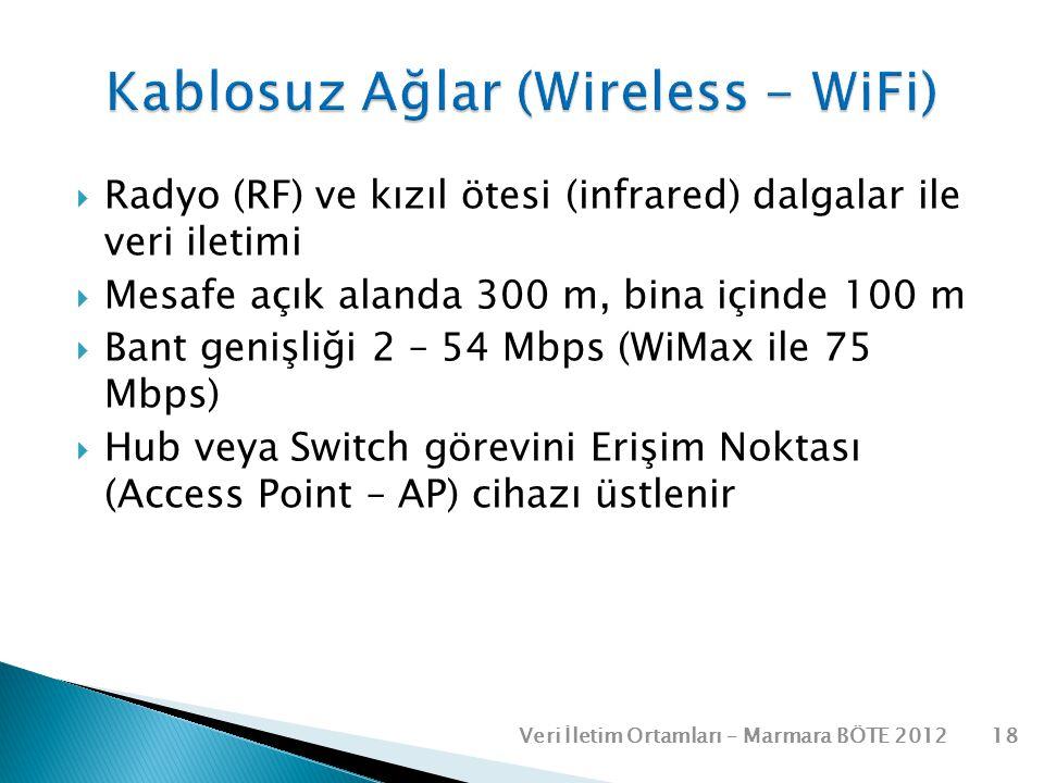  Radyo (RF) ve kızıl ötesi (infrared) dalgalar ile veri iletimi  Mesafe açık alanda 300 m, bina içinde 100 m  Bant genişliği 2 – 54 Mbps (WiMax ile