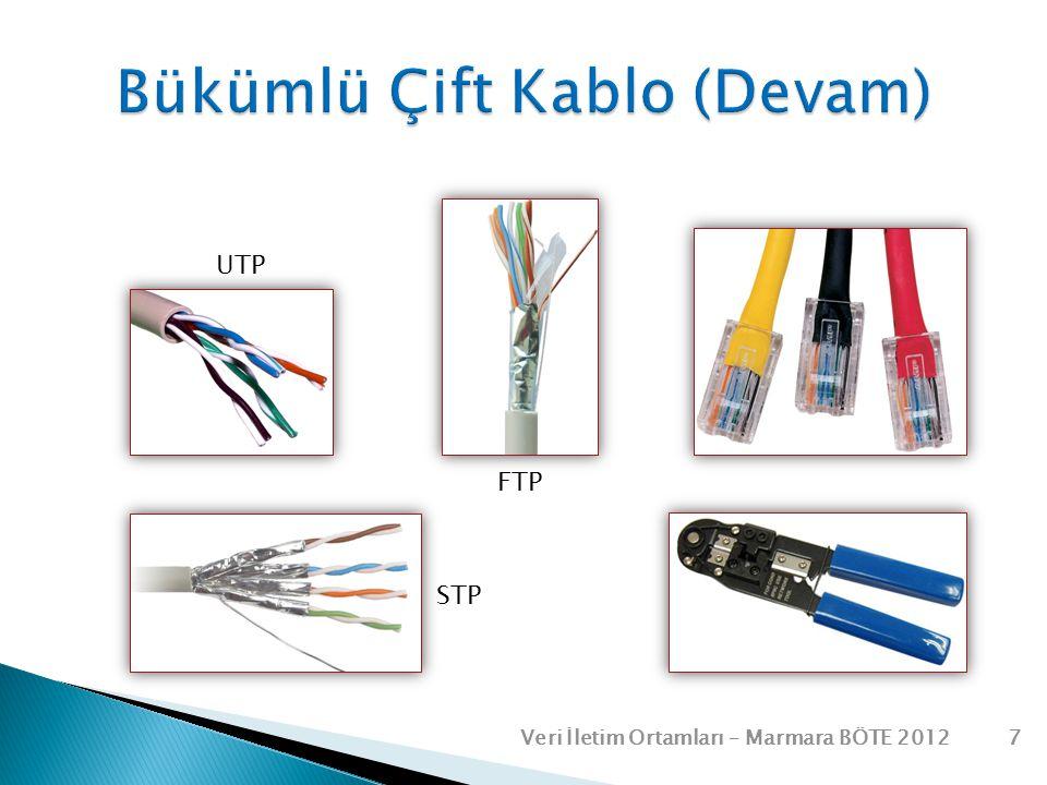 UTP STP FTP Veri İletim Ortamları – Marmara BÖTE 20127