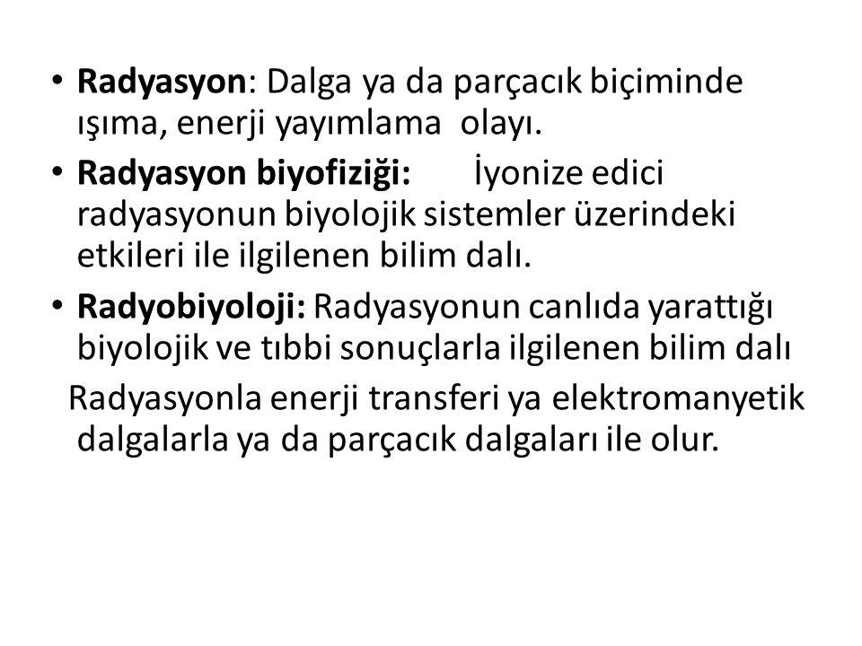 • Radyasyon: Dalga ya da parçacık biçiminde ışıma, enerji yayımlama olayı.