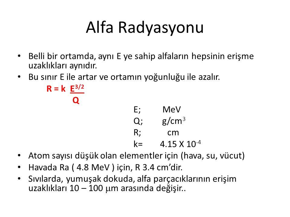 Alfa Radyasyonu • Belli bir ortamda, aynı E ye sahip alfaların hepsinin erişme uzaklıkları aynıdır.