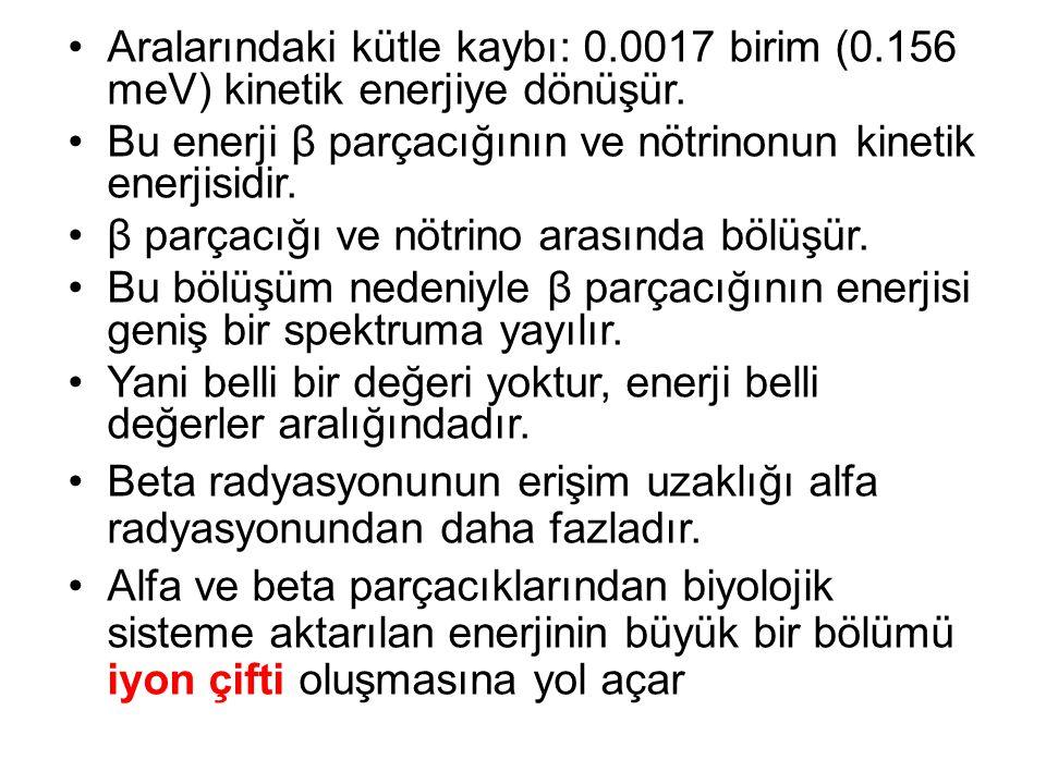 •Aralarındaki kütle kaybı: 0.0017 birim (0.156 meV) kinetik enerjiye dönüşür.