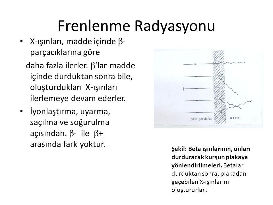 Frenlenme Radyasyonu • X-ışınları, madde içinde  - parçacıklarına göre daha fazla ilerler.