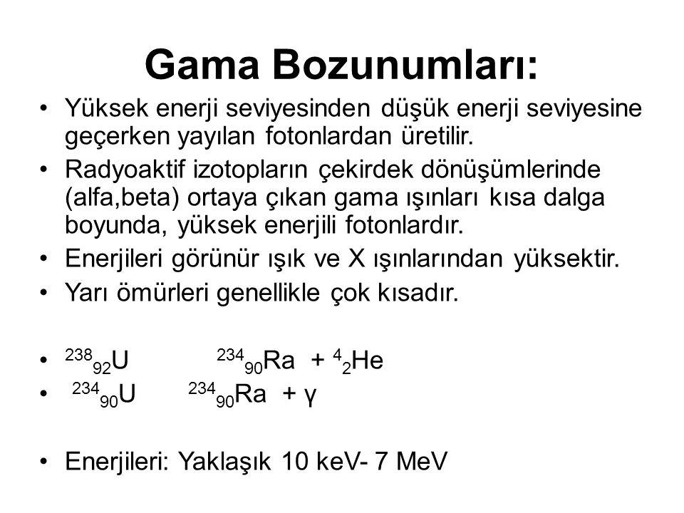Gama Bozunumları: •Yüksek enerji seviyesinden düşük enerji seviyesine geçerken yayılan fotonlardan üretilir.