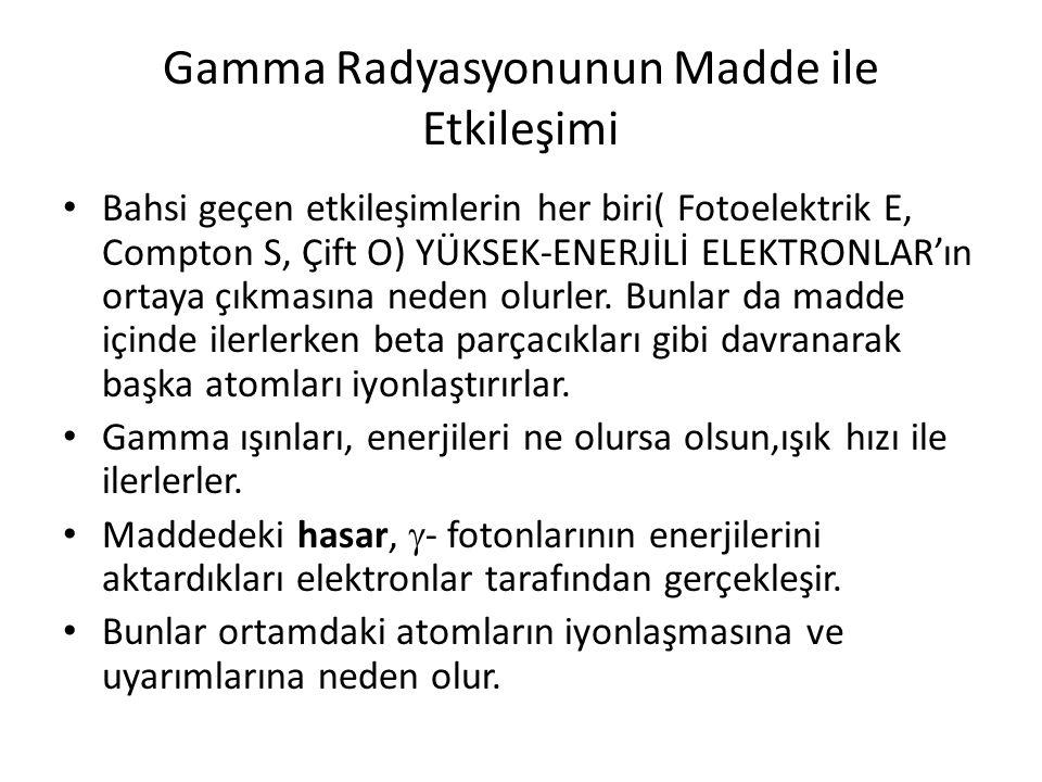 Gamma Radyasyonunun Madde ile Etkileşimi • Bahsi geçen etkileşimlerin her biri( Fotoelektrik E, Compton S, Çift O) YÜKSEK-ENERJİLİ ELEKTRONLAR'ın ortaya çıkmasına neden olurler.
