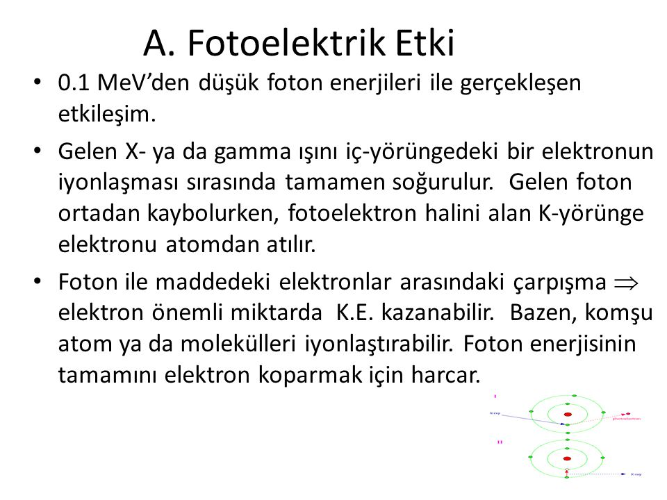 A.Fotoelektrik Etki • 0.1 MeV'den düşük foton enerjileri ile gerçekleşen etkileşim.